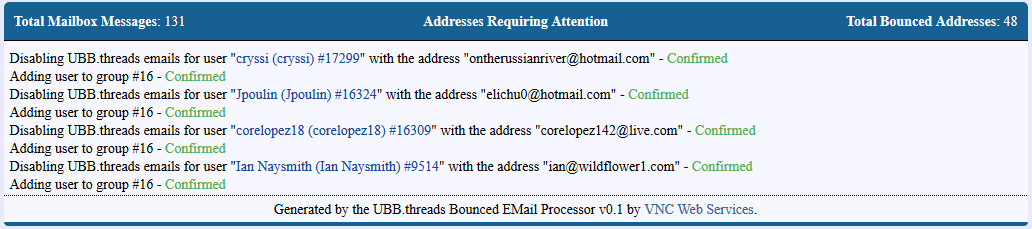 UBB.threads Bounced EMail Processor - Add Group